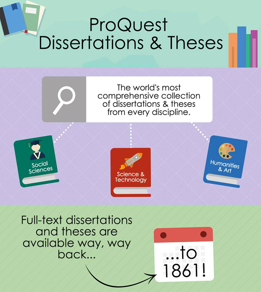 Proquest Dissertation Database